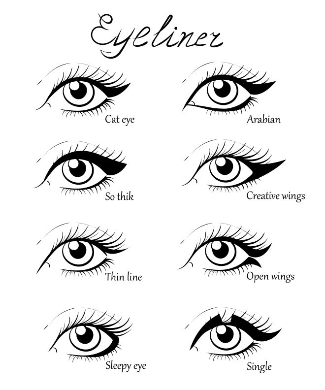 come-applicare-eyeliner-forme